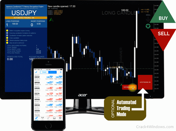 The Forex Secret — Forex Infography about knowing when to buy or sell
